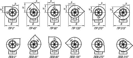 Пылевой вентилятор ВЦП 7-40 центробежный