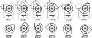 Центробежный вентилятор высокого давления ВВД