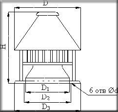 Вентилятор дымоудаления крышный ВКР