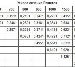 Решетка воздухозаборная наружная с сеткой таблица Украина