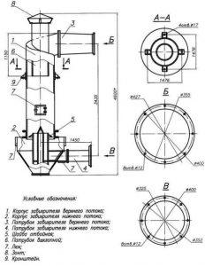 Пылеуловитель (Циклон) ВЗП-800