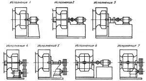 Вентилятор радиальный АВД-3,5М