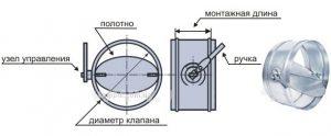 Клапаны обратные круглого (КО) и прямоугольного сечения КОп